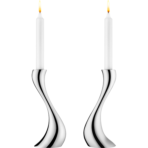COBRA Medium Candlestick Pair